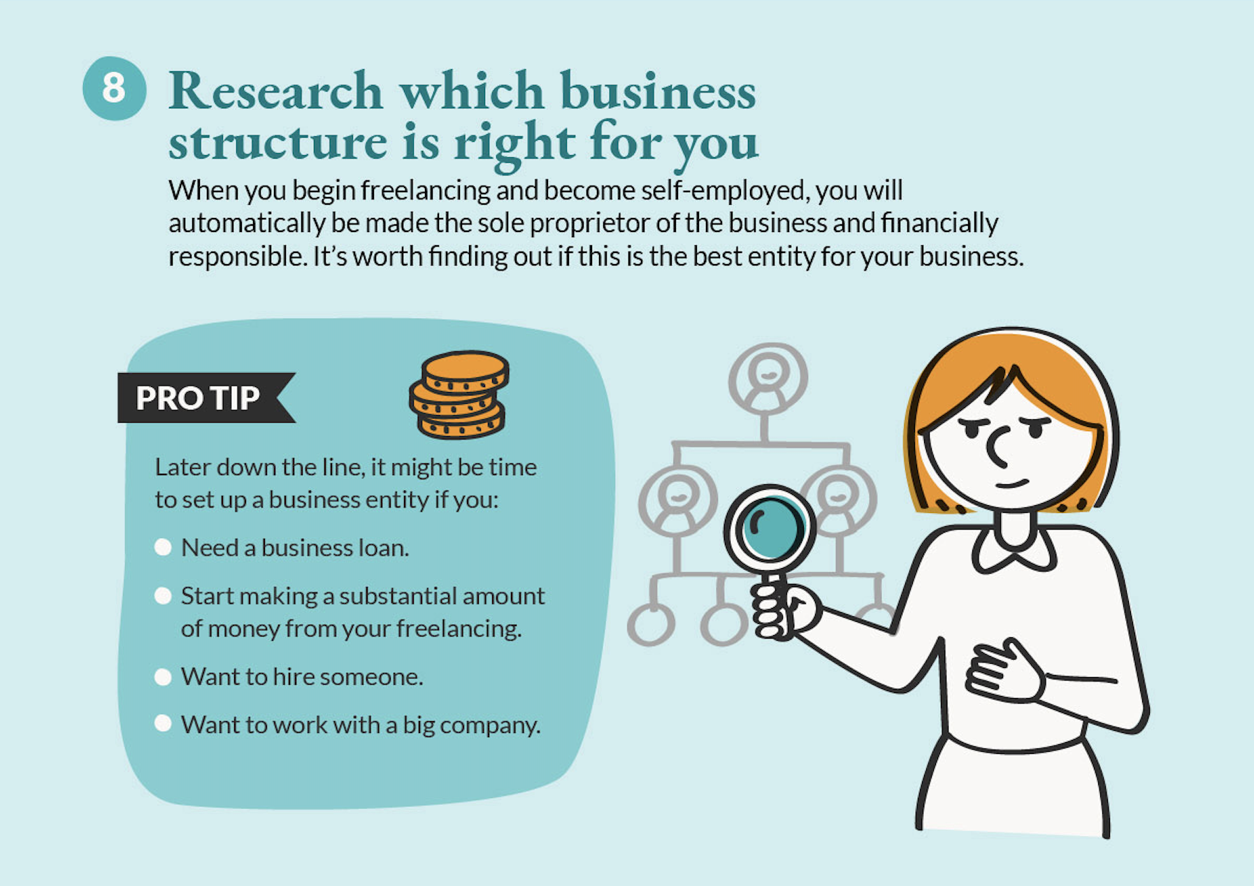 research your business structure