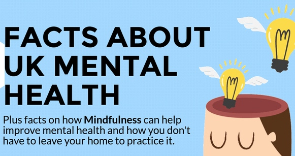 11 facts about UK Mental Health (Infographic)