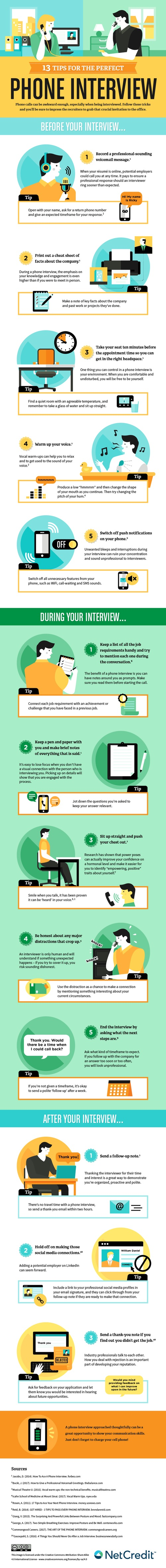 How to master a phone interview